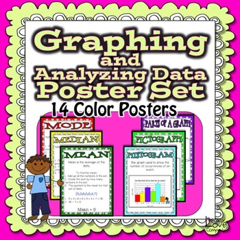 Graphing and Analyzing Data Poster Set