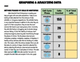 Graphing and Analyzing Mitosis Phases Data