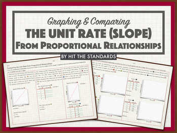 Graphing and Comparing the Unit Rate from Proportional Relationships 8.4B