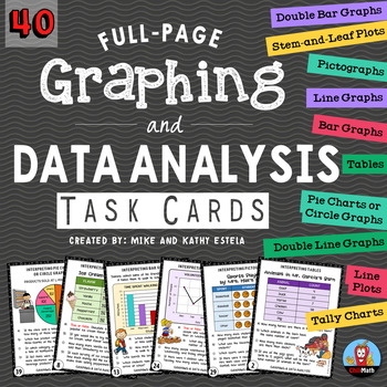 Graphing and Data Analysis Task Cards (Full-Page/Poster Size)