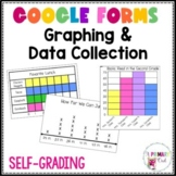 Graphing and Data Collection Google Form