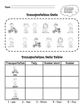 Graphing and Data Collection:  Transportation