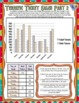 Graphing and Data Math Project