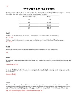 8th Grade Math Tasks: Graphing and Equations