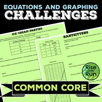 Graphing and Equations Challenges, Common Core Tasks