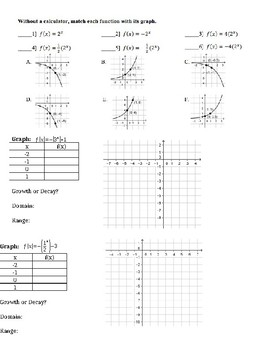 Graphing and Identifying Exponential Functions (Great for EL/Inclusion)