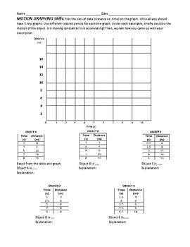 Graphing and Interpretation of Motion
