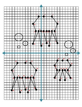 "Graphing and Ordered Pairs ""Dot Jellyfish"""