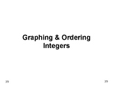 Num & Ops 06: Graphing Graph and Ordering Order INTEGERS