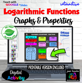 Graphing and Properties Logarithmic Functions Google Slide Digital Organizer