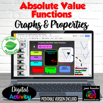 Graphing and Properties of Absolute Value Functions GOOGLE Slides Digital