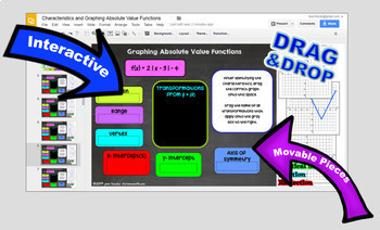 Graphing and Properties of Absolute Value Functions  with GOOGLE Slides™ Digital
