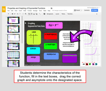 Graphing and Properties of Exponential Functions Google Slides Digital