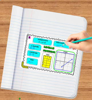 Linear Functions Graphing and Properties  Interactive Notebook pages