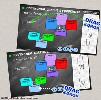 Graphing and Properties of Polynomials Google Slides Digital Organizer
