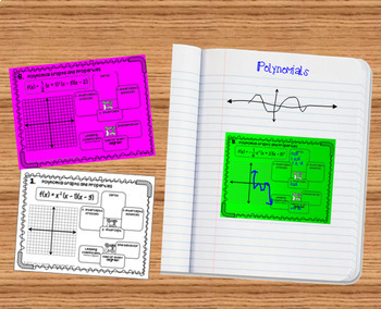 Polynomial Functions Graphs and Properties Organizer Interactive Note Book pages