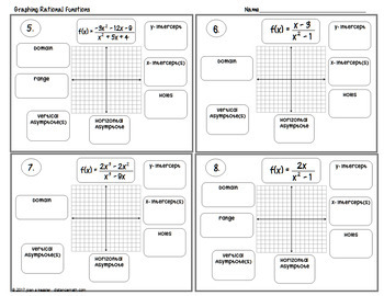 Rational Functions Graphs and Properties  Concept Maps Interactive Notebook