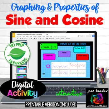 Graphing and Properties of the Sine and Cosine Functions Google Slides Digital