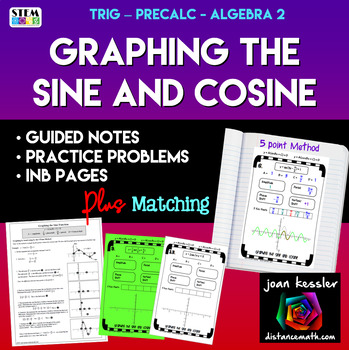 Graphing and Properties of the Sine and  Cosine  PreCalculus and Trigonometry