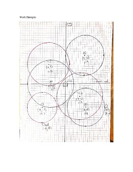 Graphing and Writing Equations of Circles: Cell Phone Towers Task