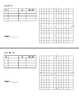 Graphing and slope worksheet