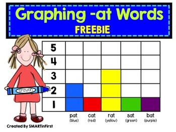Graphing -at Words Freebie