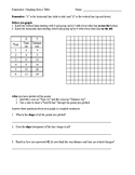 Graphing - constructing a graph from a data table