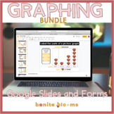 Graphing Google Slides  Distance Learning