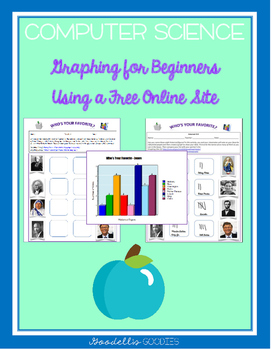 Graphing for Beginners Using a Free Online Site