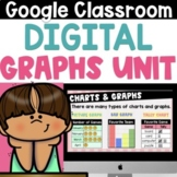Graphing for Google Classroom 2nd Grade Data, Picture and