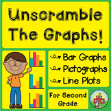 Graphing for Second Grade (2.MD.D.9 & 2.MD.D.10)