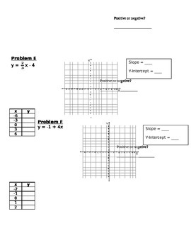 Graphing from Slope-Intercept Guided Notes