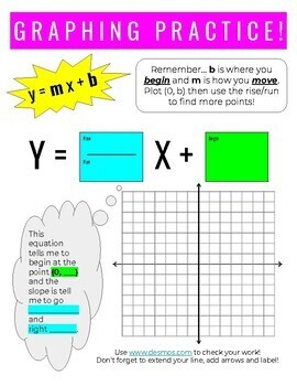 Graphing from y=mx+b Placemat Activity *{FREEBIE}*