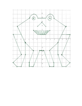 Graphing fun - Frog
