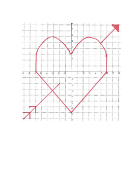 Graphing fun - Heart