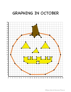Graphing in October