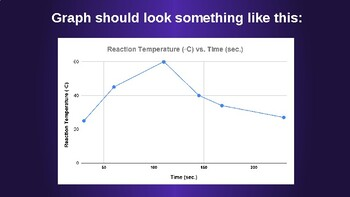 Graphing in Science