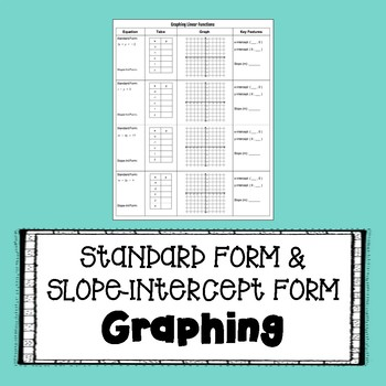 Graphing in Standard & Slope-Intercept Form
