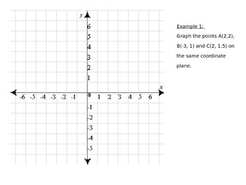 Graphing in the Coordinate Plane