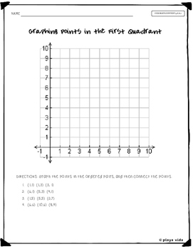 Graphing in the First Quadrant