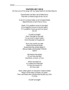 Graphing like Y=MX+B (Taylor Swift, 22) (Worksheet, Lyrics, Video)