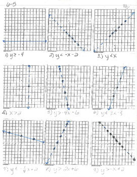 Graphing linear inequalities bundle single and systems large graphs x=