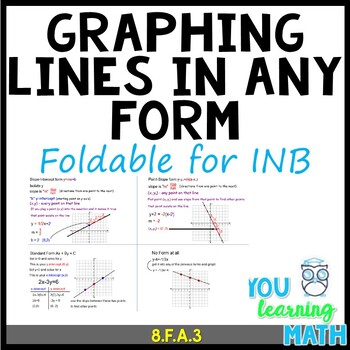 Graphing lines in ANY FORM: Foldable for Interactive Notebook + SMART File