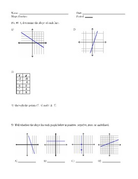 Graphing on Coordinate Plane (Slope, Linear Equations/Inequalities)