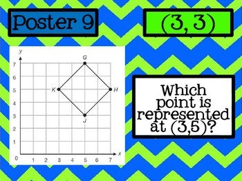 Graphing on a Coordinate Plane Scavenger Hunt