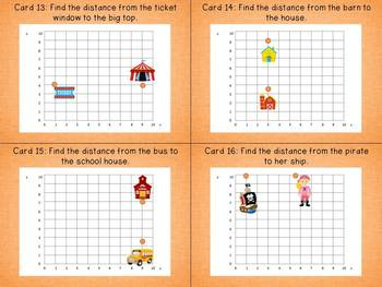 Graphing on a Coordinate Plane Task Cards for Fifth Grade
