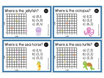 Graphing on the Coordinate Plane (1st Quadrant)