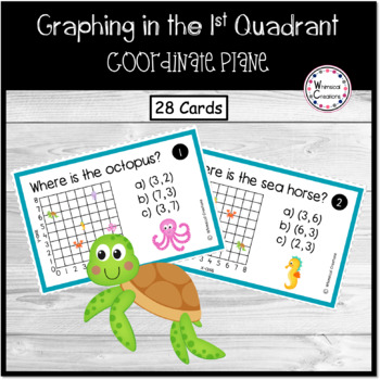 Graphing on the Coordinate Plane (1st Quadrant) (Distance Learning)