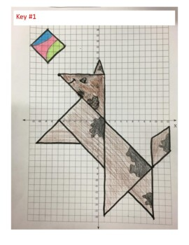 Plotting points on the Coordinate Plane Puzzle Art Bundle (CCSS:6.NS.C.8 )