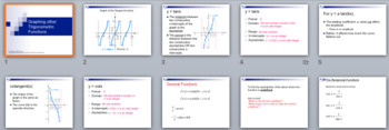 Graphing other Trigonometric Functions - PowerPoint, Notes, & Examples